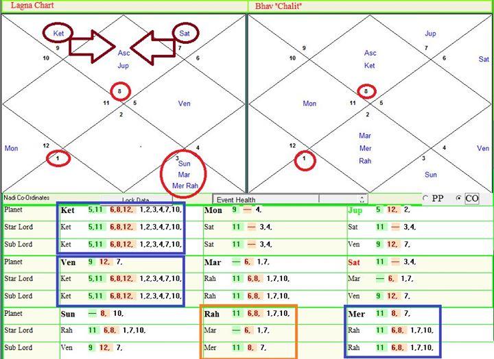 астро карта пример 7